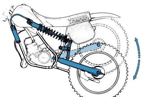 monocross