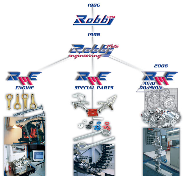 Robby Moto Engineering