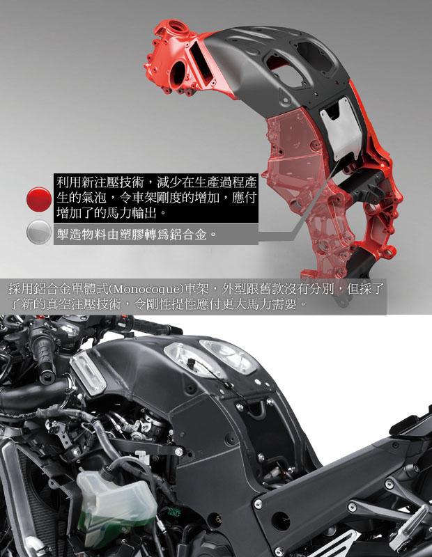 KAWASASKI ZZ-R1400